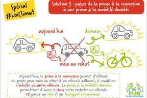 Communiqué : Loi Climat et Résilience - La Ville à Vélo salue le vote à l'unanimité de l'amendement pour transformer la prime à la conversion en prime à la mobilité durable